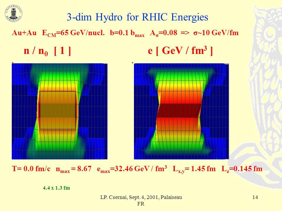 LP. Csernai, Sept. 4, 2001, Palaiseau FR 13 3-Dim Hydro for RHIC (PIC)