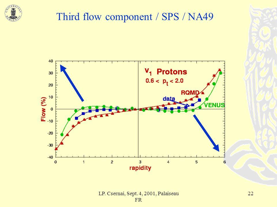 LP. Csernai, Sept. 4, 2001, Palaiseau FR 21 Third flow component [SPS NA49]