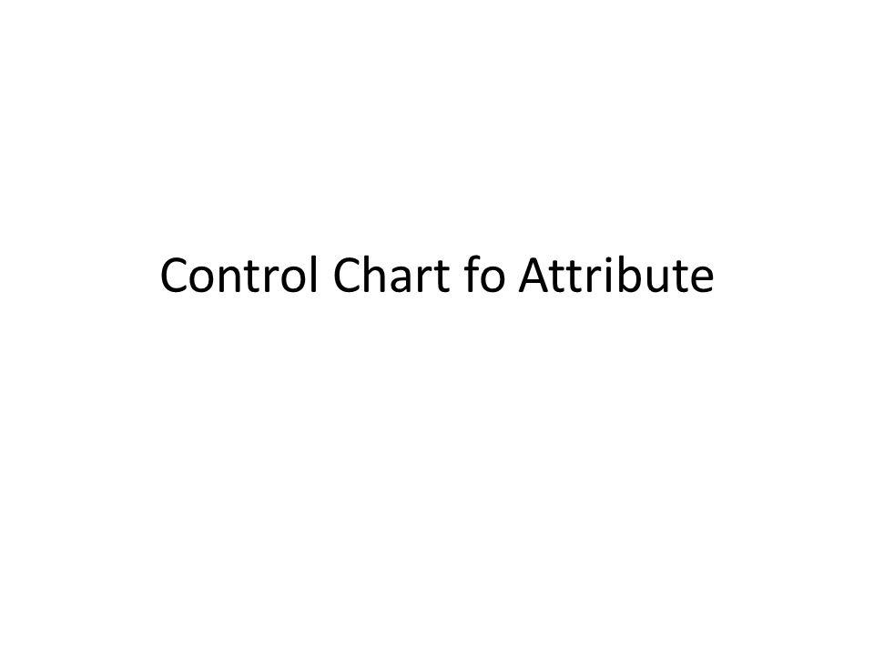 Control Chart fo Attribute