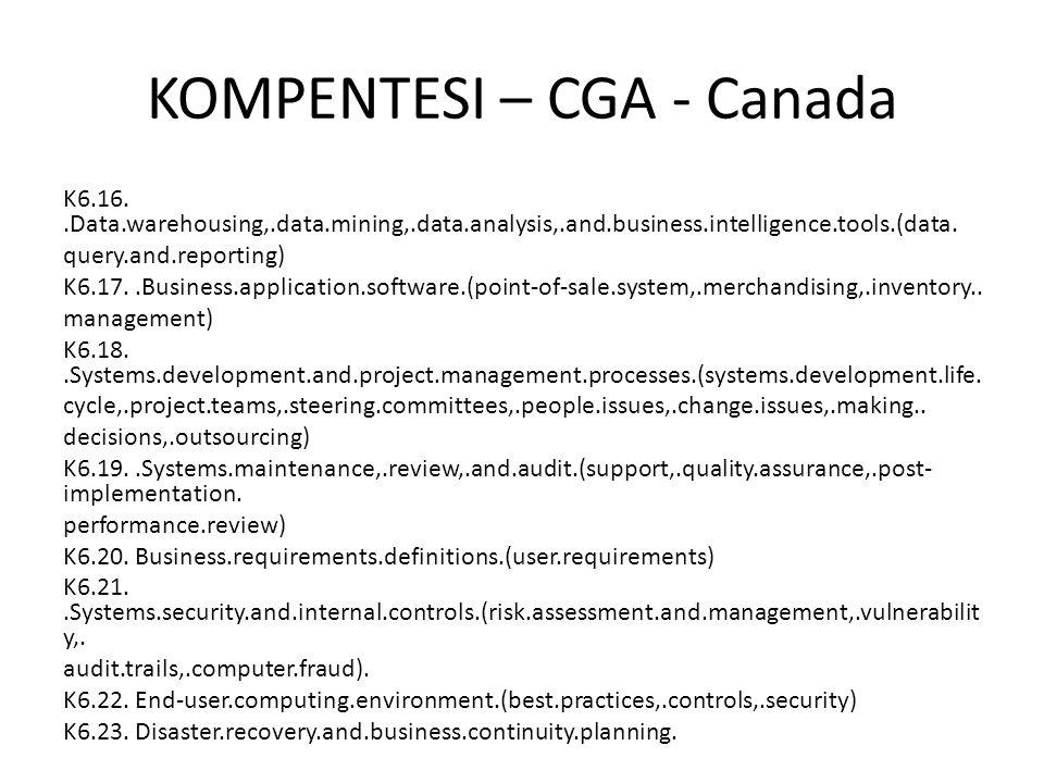KOMPENTESI – CGA - Canada K6.16..Data.warehousing,.data.mining,.data.analysis,.and.business.intelligence.tools.(data. query.and.reporting) K6.17..Busi