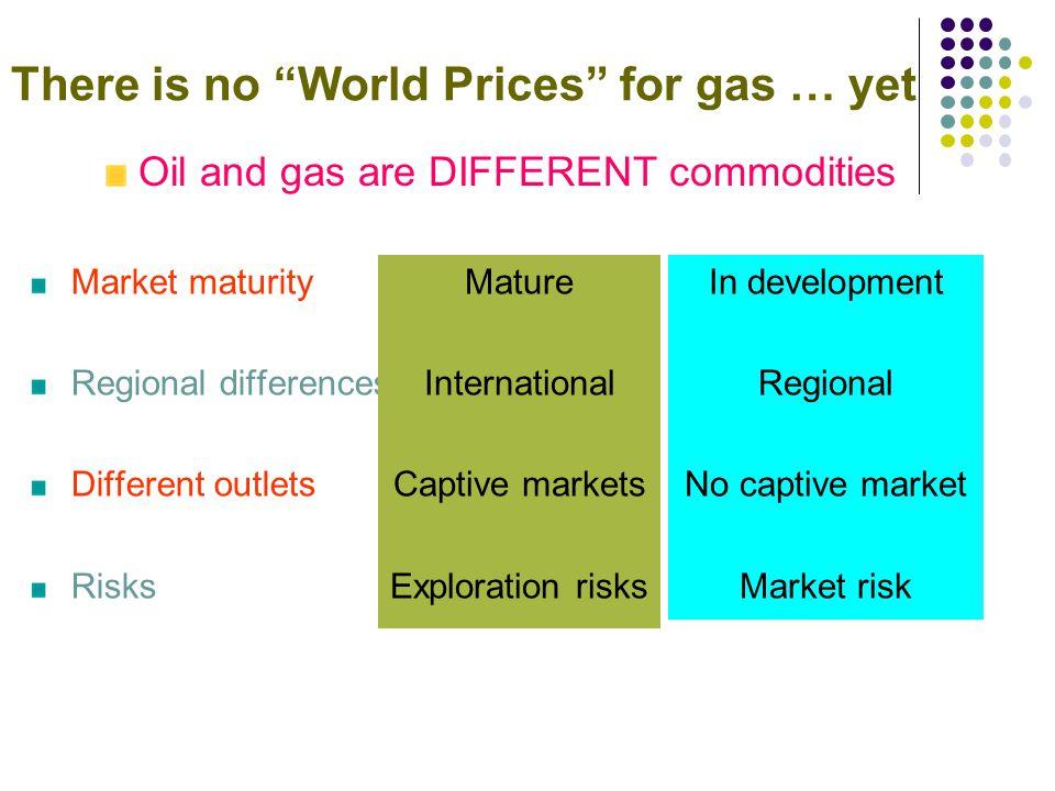 Harga Gas Internasional dan Domestik Harga gas PGN berkisar 1/3 sampai 1/2 dari harga gas internasional Harga gas domestik untuk pupuk berkisar 1/6 sampai 1/4 dari harga gas internasional