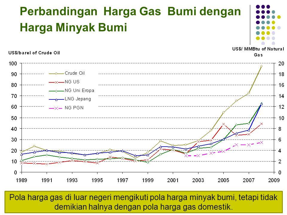 Perbandingan Harga Gas Bumi dengan Harga Minyak Bumi Pola harga gas di luar negeri mengikuti pola harga minyak bumi, tetapi tidak demikian halnya dengan pola harga gas domestik.