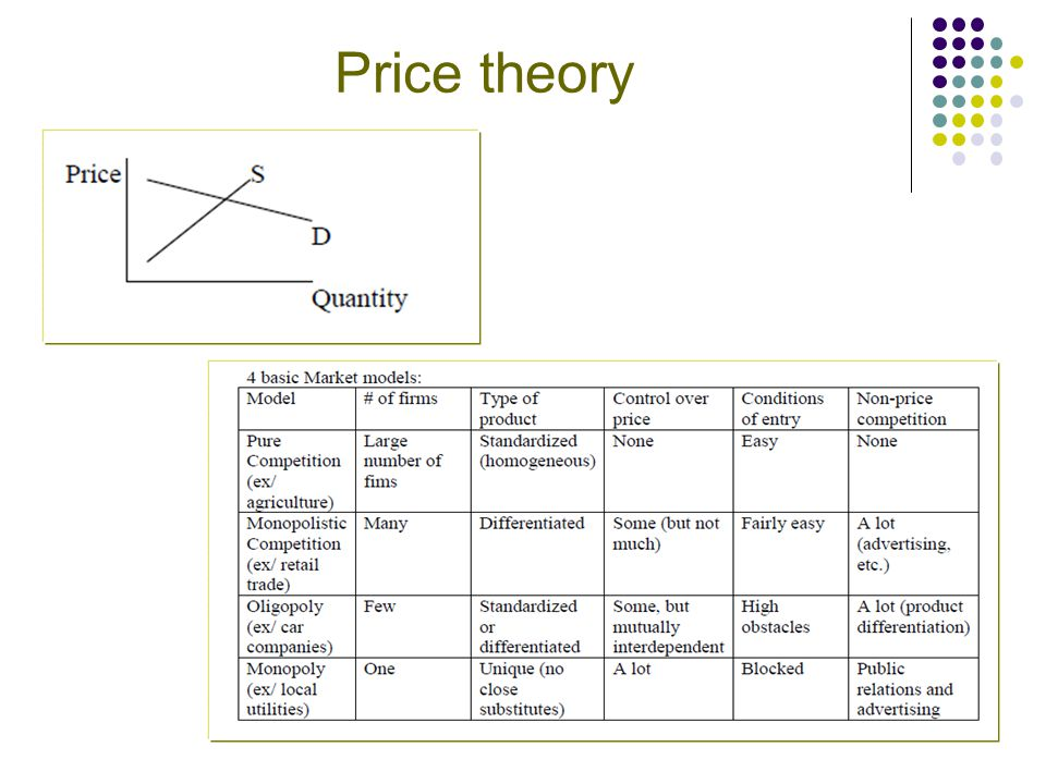 Price of crude oil vs. gas