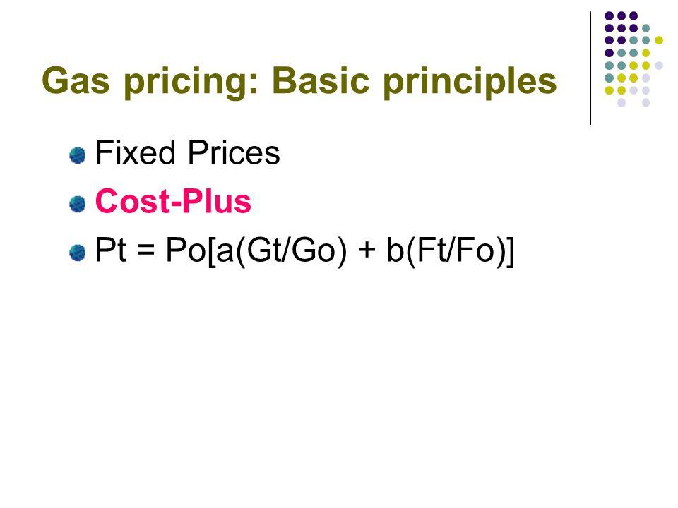 Korelasi Harga Gas Internasional dengan Harga Minyak Bumi Berdasarkan regresi linear tersebut diperoleh persamaan untuk gas bumi di: - Uni Eropa (3.25) - US(3.26) - Jepang(3.27)