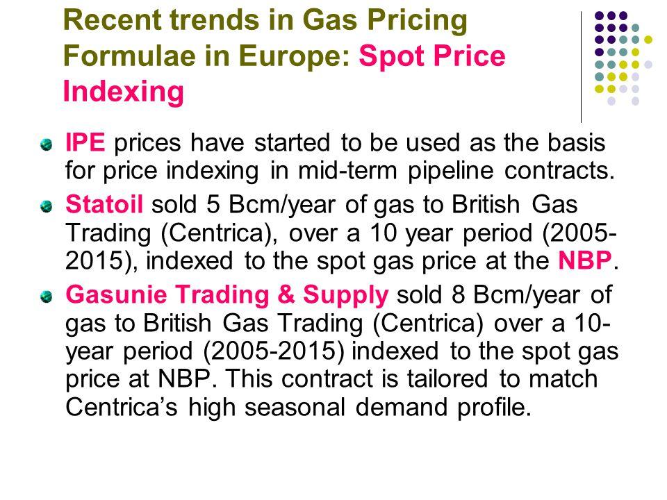 Perbandingan nilai gas bumi