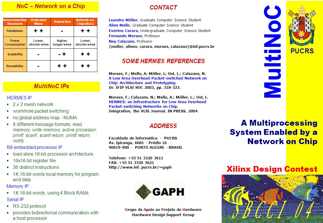 A Multiprocessing System Enabled by a Network on Chip Xilinx Design Contest CONTACT Leandro Möller, Graduate Computer Science Student Aline Mello, Graduate Computer Science Student Everton Carara, Undergraduate Computer Science Student Fernando Moraes, Professor Ney Calazans, Professor {moller, alinev, carara, moraes, calazans}@inf.pucrs.br SOME HERMES REFERENCES Moraes, F.; Mello, A; Möller, L; Ost, L.; Calazans, N.