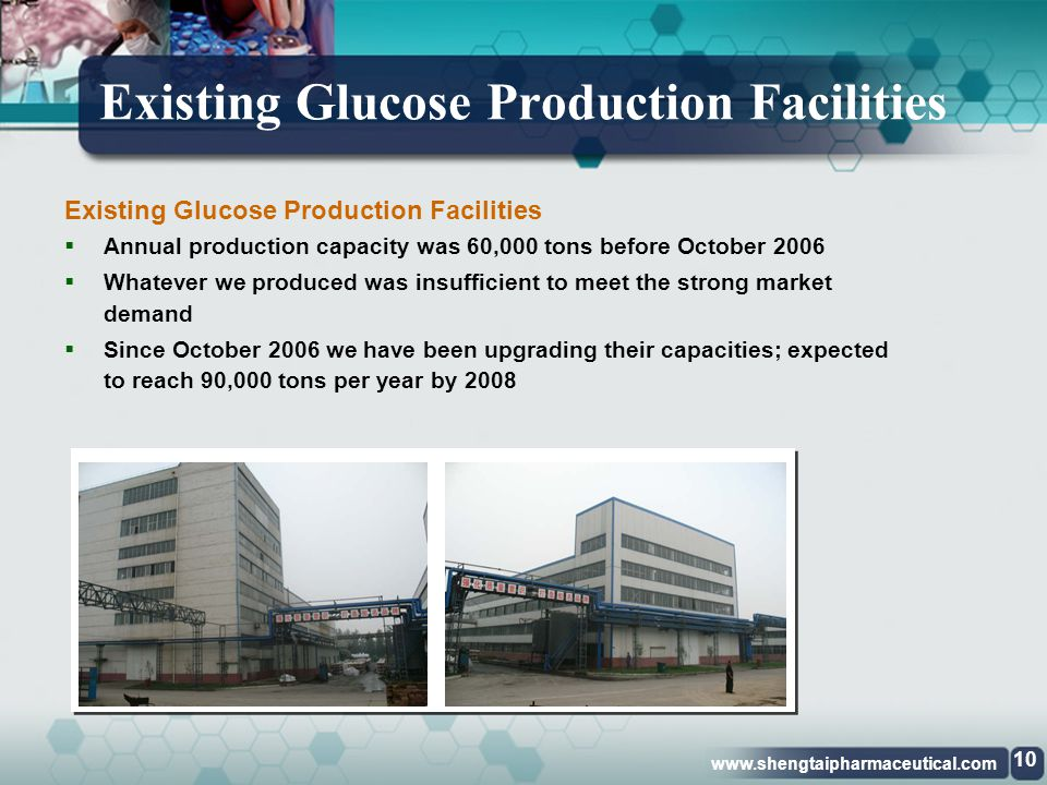 www.shengtaipharmaceutical.com Benefits of In-house Cornstarch Benefits  Low-cost, stable supply of high- quality raw materials for glucose production  Stable raw material supply enables existing glucose production plant to operate at 100% capacity  Reduced transportation costs of raw materials  Quality assurance of raw materials  Improved revenues by selling excess cornstarch produced 9 About New Cornstarch Plant  New, modern equipment with state-of- the-art technology completed in October 2007  Maximum annual production capacity of 240,000 tons per year  Capacity can be easily expanded to 300,000 tons per year when necessary  Located close to corn production areas and existing glucose production plant and the new glucose complex