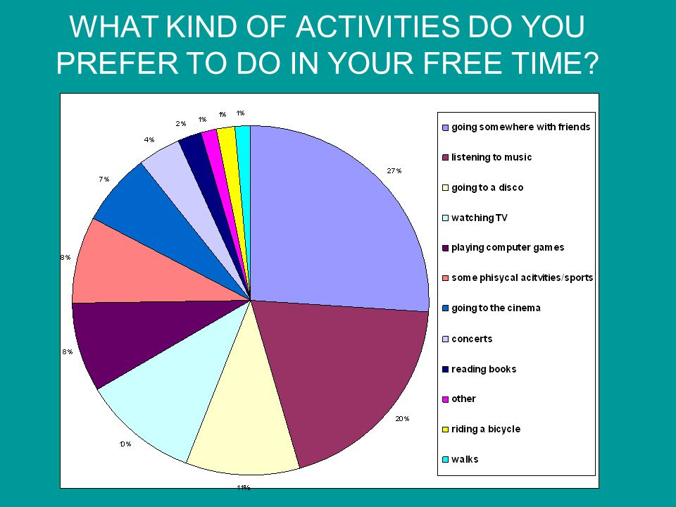 WHAT KIND OF ACTIVITIES DO YOU PREFER TO DO IN YOUR FREE TIME