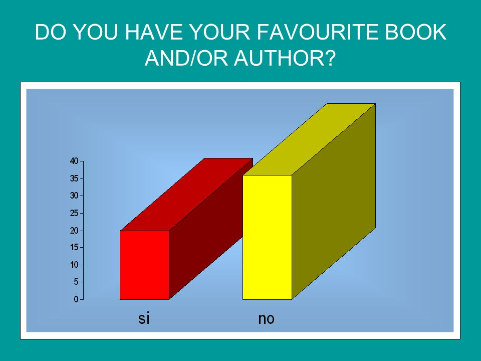 DO YOU HAVE YOUR FAVOURITE BOOK AND/OR AUTHOR