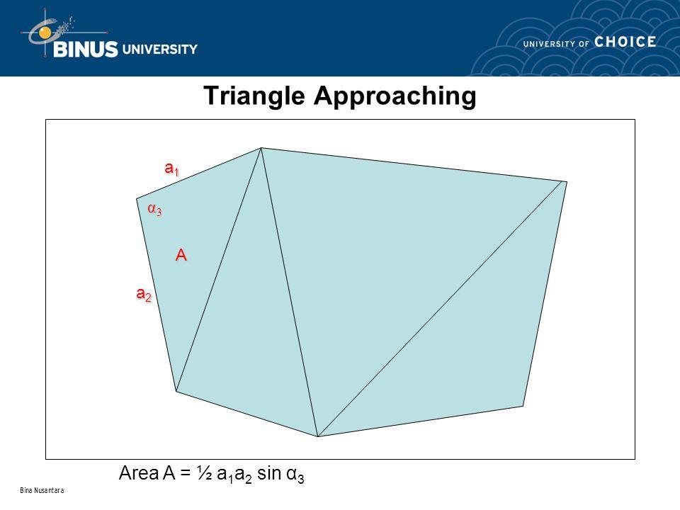 Bina Nusantara Triangle Approaching A a1a1a1a1 a2a2a2a2 α3α3α3α3 Area A = ½ a 1 a 2 sin α 3