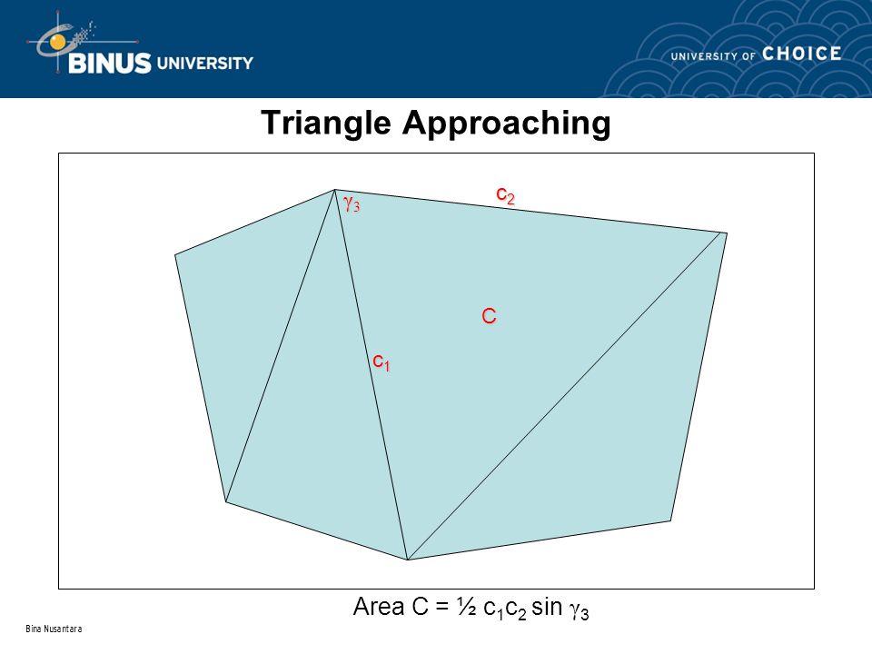 Bina Nusantara Triangle Approaching C c2c2c2c2 c1c1c1c1 γ3γ3γ3γ3 Area C = ½ c 1 c 2 sin γ 3