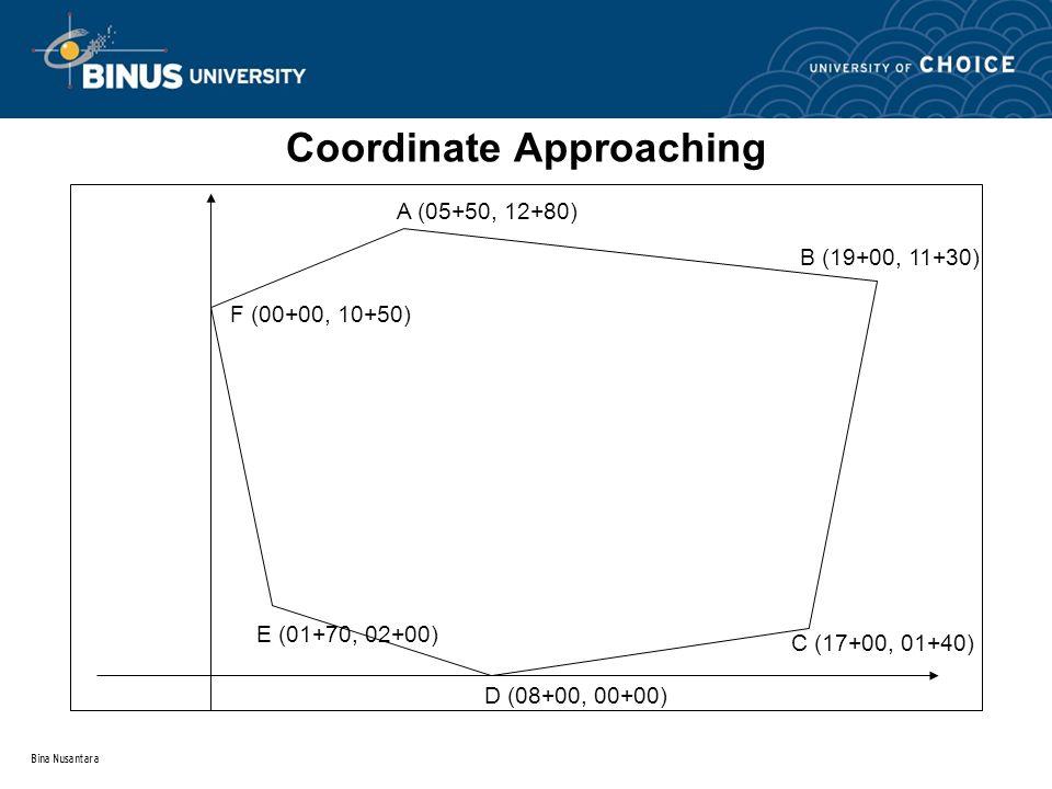Bina Nusantara Coordinate Approaching A (05+50, 12+80) B (19+00, 11+30) C (17+00, 01+40) D (08+00, 00+00) E (01+70, 02+00) F (00+00, 10+50)
