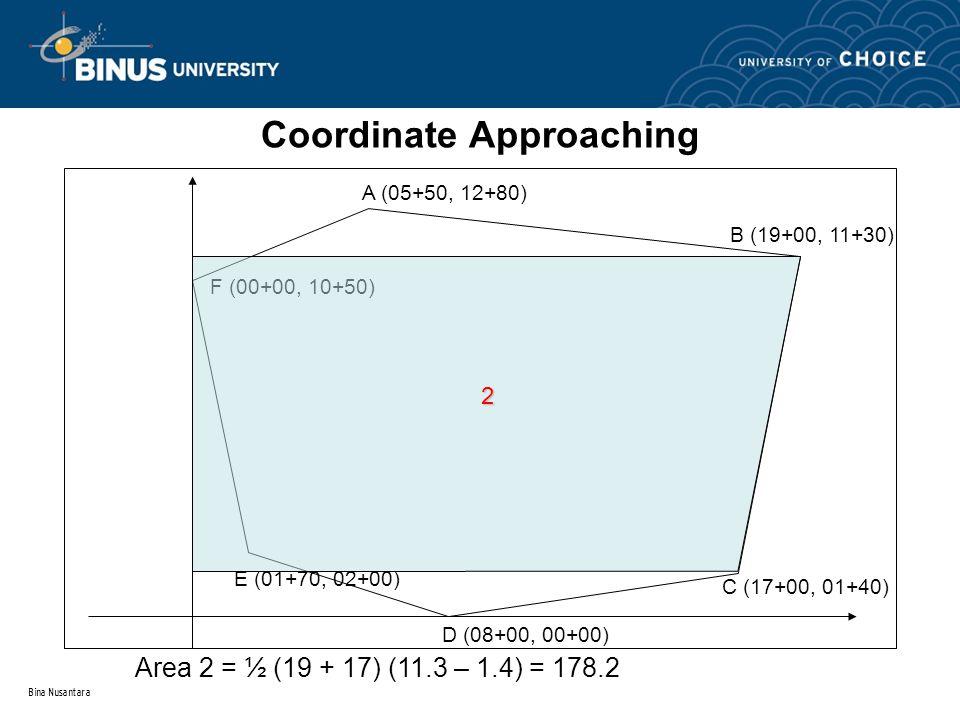 Bina Nusantara Coordinate Approaching A (05+50, 12+80) B (19+00, 11+30) C (17+00, 01+40) D (08+00, 00+00) E (01+70, 02+00) F (00+00, 10+50) 2 Area 2 =