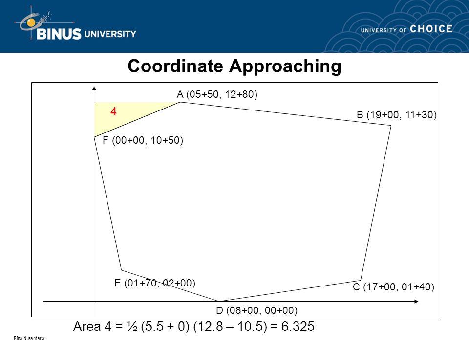 Bina Nusantara Coordinate Approaching A (05+50, 12+80) B (19+00, 11+30) C (17+00, 01+40) D (08+00, 00+00) E (01+70, 02+00) F (00+00, 10+50) 4 Area 4 =