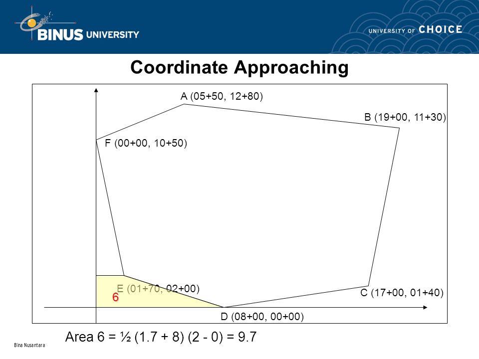 Bina Nusantara Coordinate Approaching A (05+50, 12+80) B (19+00, 11+30) C (17+00, 01+40) D (08+00, 00+00) E (01+70, 02+00) F (00+00, 10+50) 6 Area 6 =