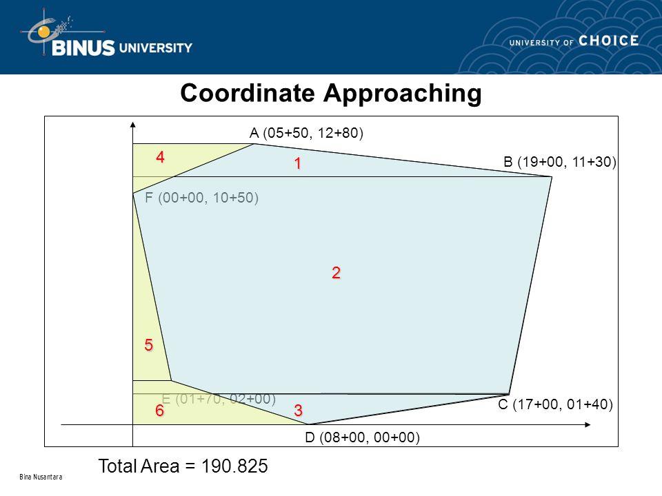 Bina Nusantara Coordinate Approaching A (05+50, 12+80) B (19+00, 11+30) C (17+00, 01+40) D (08+00, 00+00) E (01+70, 02+00) F (00+00, 10+50) 1 2 3 4 5