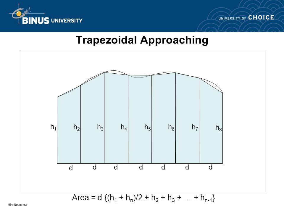 Bina Nusantara Trapezoidal Approaching d d ddddd h1h1 h2h2 h3h3 h4h4 h5h5 h6h6 h7h7 h8h8 Area = d {(h 1 + h n )/2 + h 2 + h 3 + … + h n-1 }
