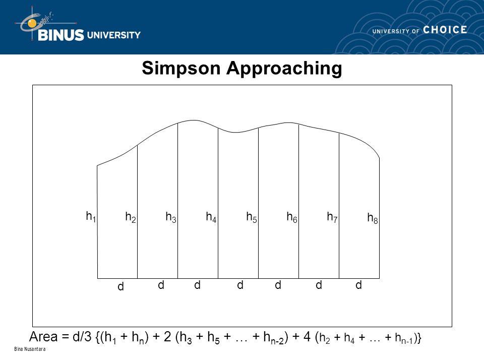 Bina Nusantara Simpson Approaching Area = d/3 {(h 1 + h n ) + 2 (h 3 + h 5 + … + h n-2 ) + 4 ( h 2 + h 4 + … + h n-1 )} d d ddddd h1h1 h2h2 h3h3 h4h4
