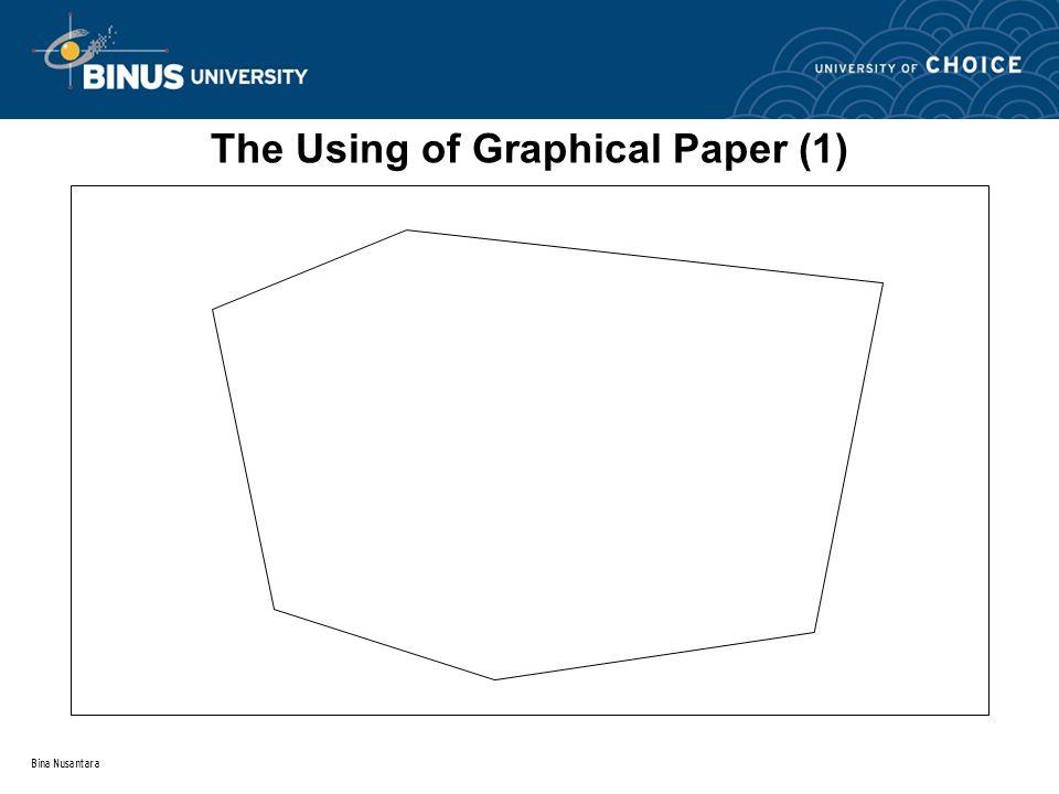 Bina Nusantara The Using of Graphical Paper (1)