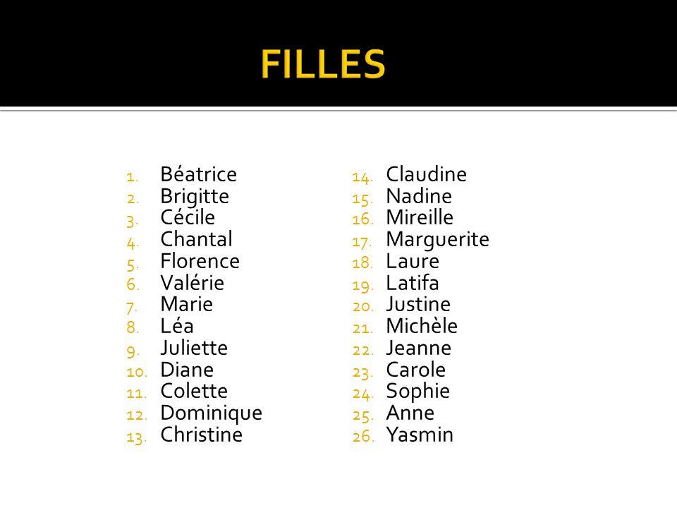 1. Béatrice 2. Brigitte 3. Cécile 4. Chantal 5.