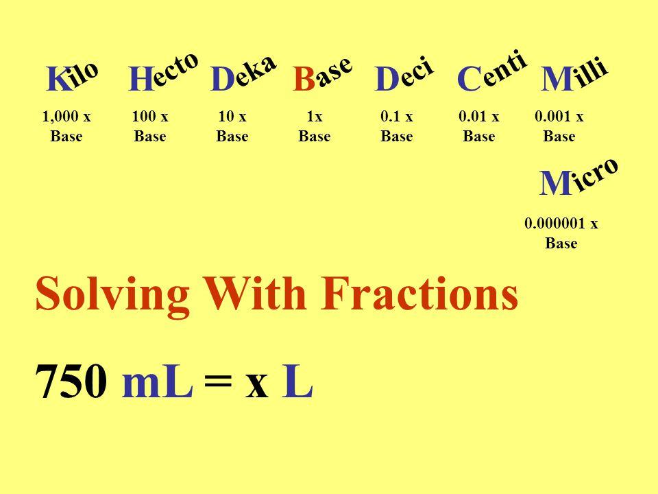 KHDDCM iloectoekaase B ecientiilli M icro 1,000 x Base 100 x Base 10 x Base 1x Base 0.1 x Base 0.01 x Base 0.001 x Base 0.000001 x Base Solving With F