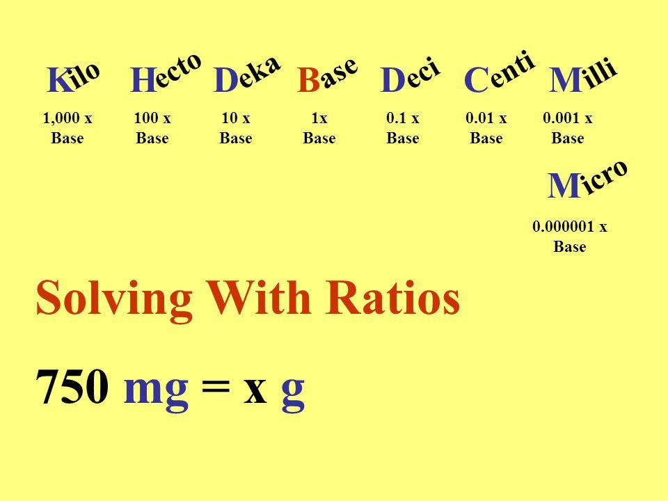 KHDDCM iloectoekaase B ecientiilli M icro 1,000 x Base 100 x Base 10 x Base 1x Base 0.1 x Base 0.01 x Base 0.001 x Base 0.000001 x Base Solving With R