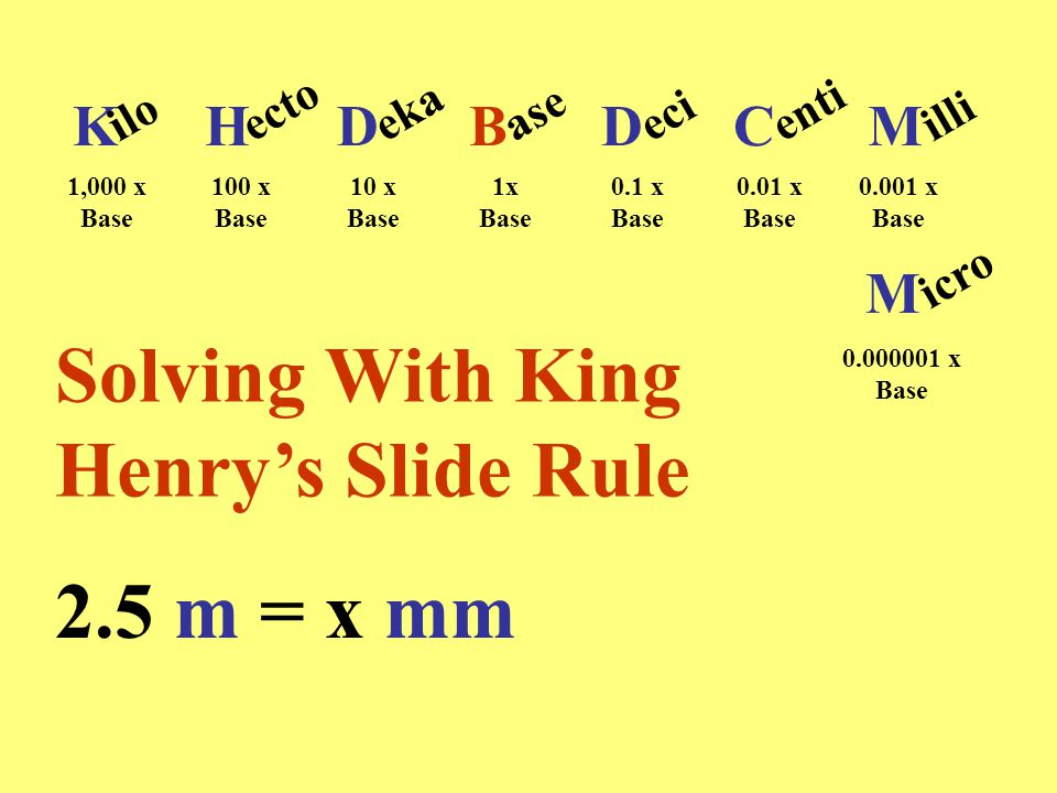 KHDDCM iloectoekaase B ecientiilli M icro 1,000 x Base 100 x Base 10 x Base 1x Base 0.1 x Base 0.01 x Base 0.001 x Base 0.000001 x Base Solving With K