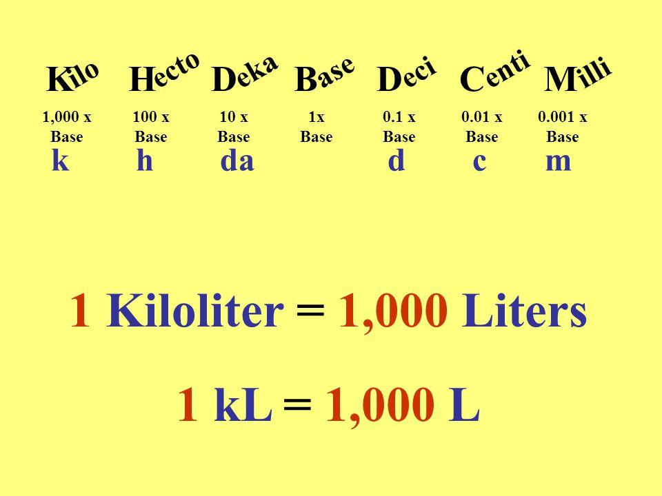 1 Kiloliter = 1,000 Liters 1 kL = 1,000 L KHDDCM iloectoekaase B ecientiilli 1,000 x Base 100 x Base 10 x Base 1x Base 0.1 x Base 0.01 x Base 0.001 x