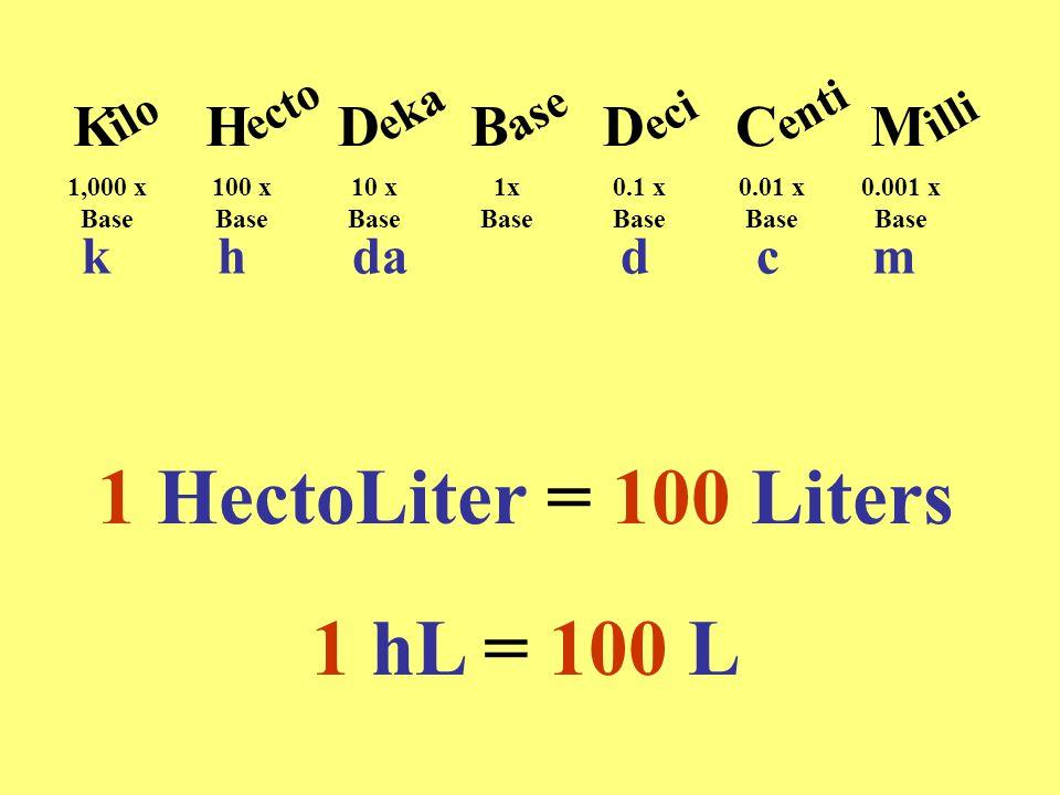 1 HectoLiter = 100 Liters 1 hL = 100 L KHDDCM iloectoekaase B ecientiilli 1,000 x Base 100 x Base 10 x Base 1x Base 0.1 x Base 0.01 x Base 0.001 x Bas