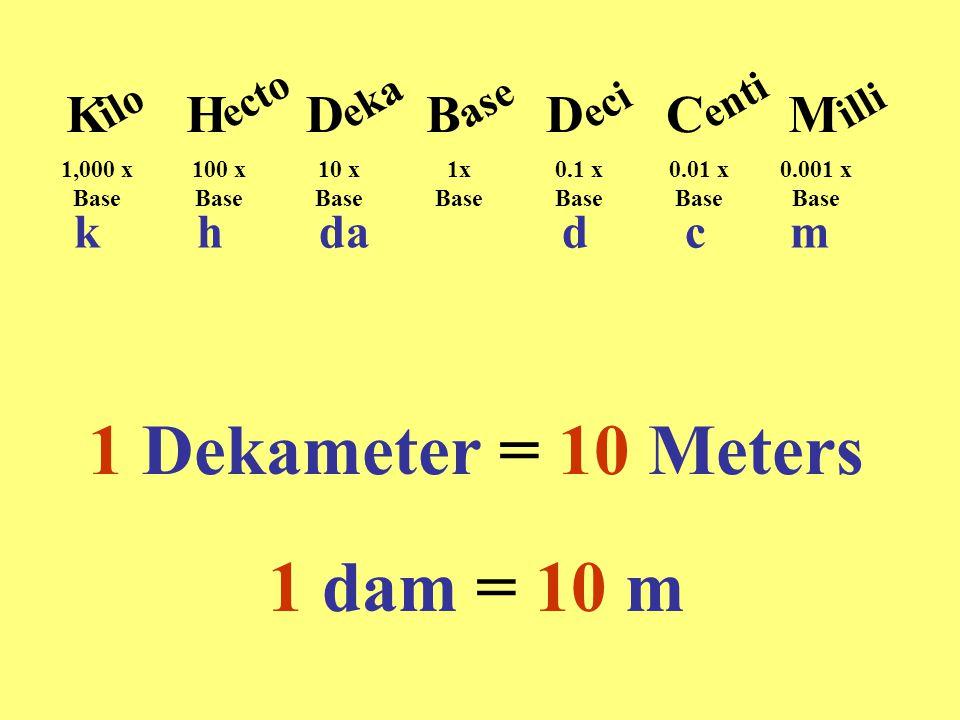 1 Dekameter = 10 Meters 1 dam = 10 m KHDDCM iloectoekaase B ecientiilli 1,000 x Base 100 x Base 10 x Base 1x Base 0.1 x Base 0.01 x Base 0.001 x Base