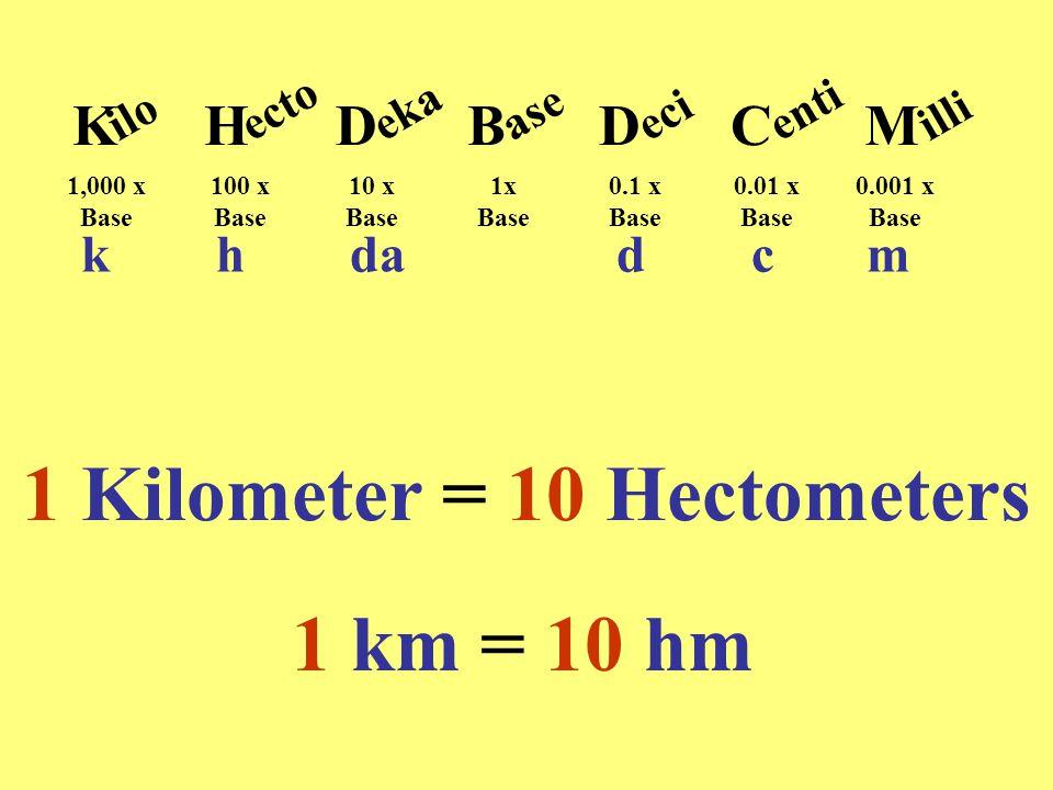 1 Kilometer = 10 Hectometers 1 km = 10 hm KHDDCM iloectoekaase B ecientiilli 1,000 x Base 100 x Base 10 x Base 1x Base 0.1 x Base 0.01 x Base 0.001 x