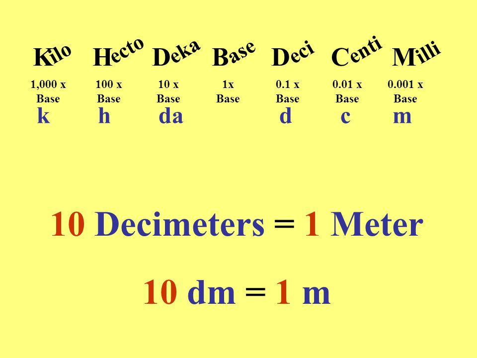 10 Decimeters = 1 Meter 10 dm = 1 m KHDDCM iloectoekaase B ecientiilli 1,000 x Base 100 x Base 10 x Base 1x Base 0.1 x Base 0.01 x Base 0.001 x Base k