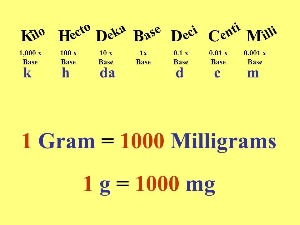 1 Gram = 1000 Milligrams 1 g = 1000 mg KHDDCM iloectoekaase B ecientiilli 1,000 x Base 100 x Base 10 x Base 1x Base 0.1 x Base 0.01 x Base 0.001 x Bas