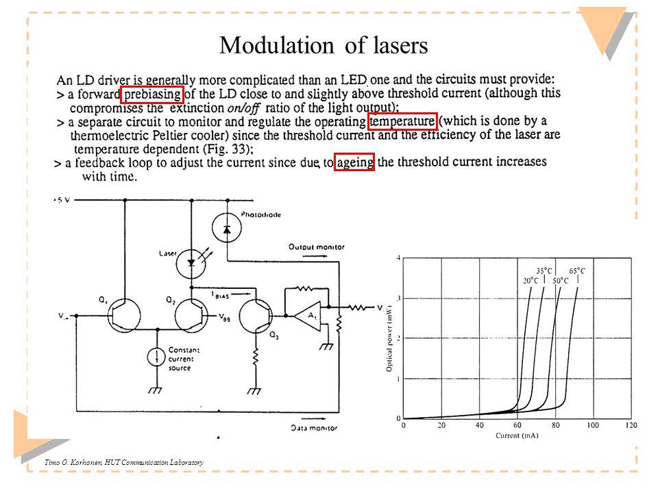 Timo O. Korhonen, HUT Communication Laboratory Modulation of lasers