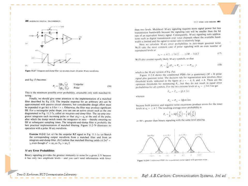 Timo O. Korhonen, HUT Communication Laboratory Ref: A.B.Carlson: Communication Systems, 3rd ed
