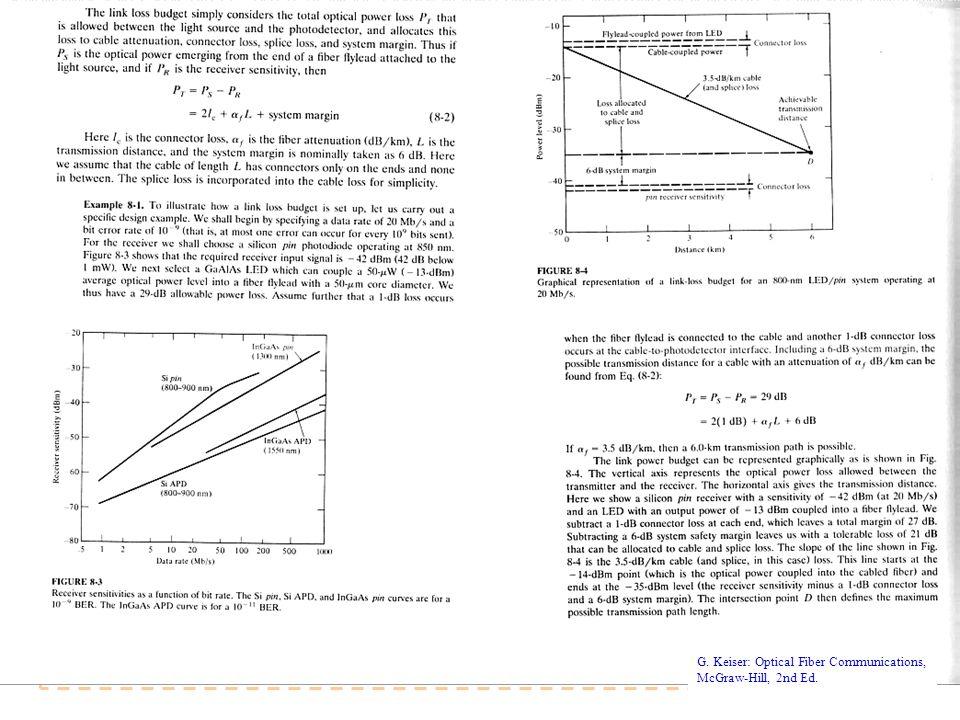 Timo O. Korhonen, HUT Communication Laboratory G. Keiser: Optical Fiber Communications, McGraw-Hill, 2nd Ed.