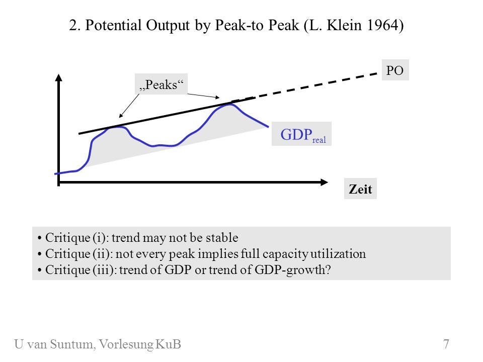WS 2006/07 7 U. van Suntum, KuB 2. Potential Output by Peak-to Peak (L.