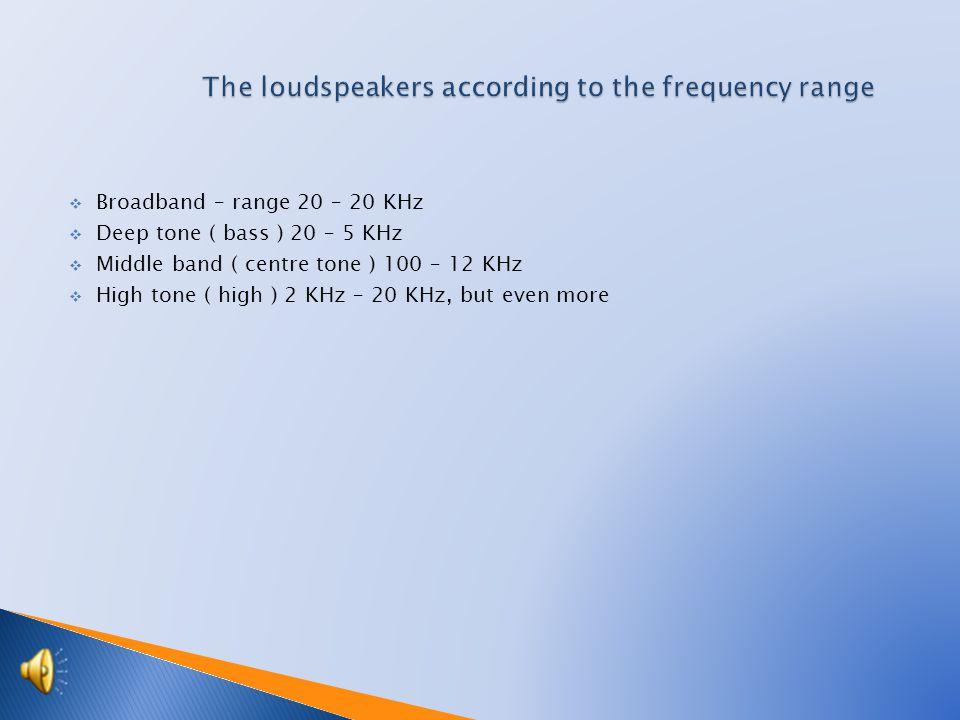  Broadband – range 20 – 20 KHz  Deep tone ( bass ) 20 – 5 KHz  Middle band ( centre tone ) 100 – 12 KHz  High tone ( high ) 2 KHz – 20 KHz, but even more