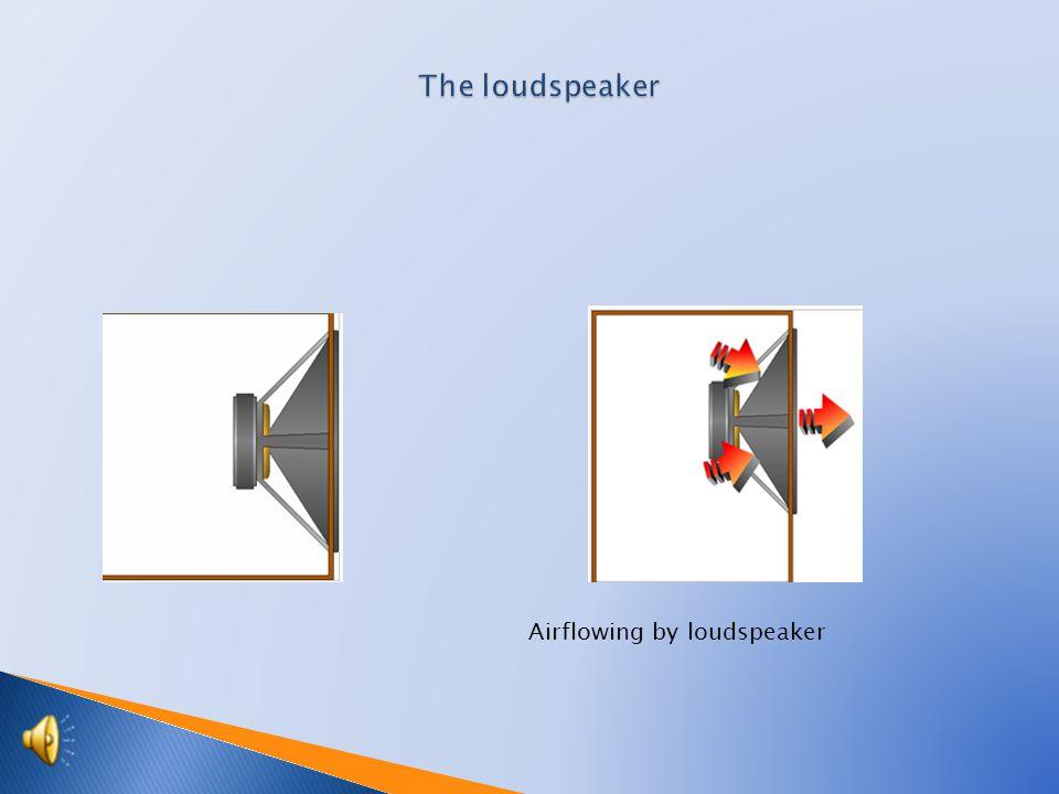 Airflowing by loudspeaker