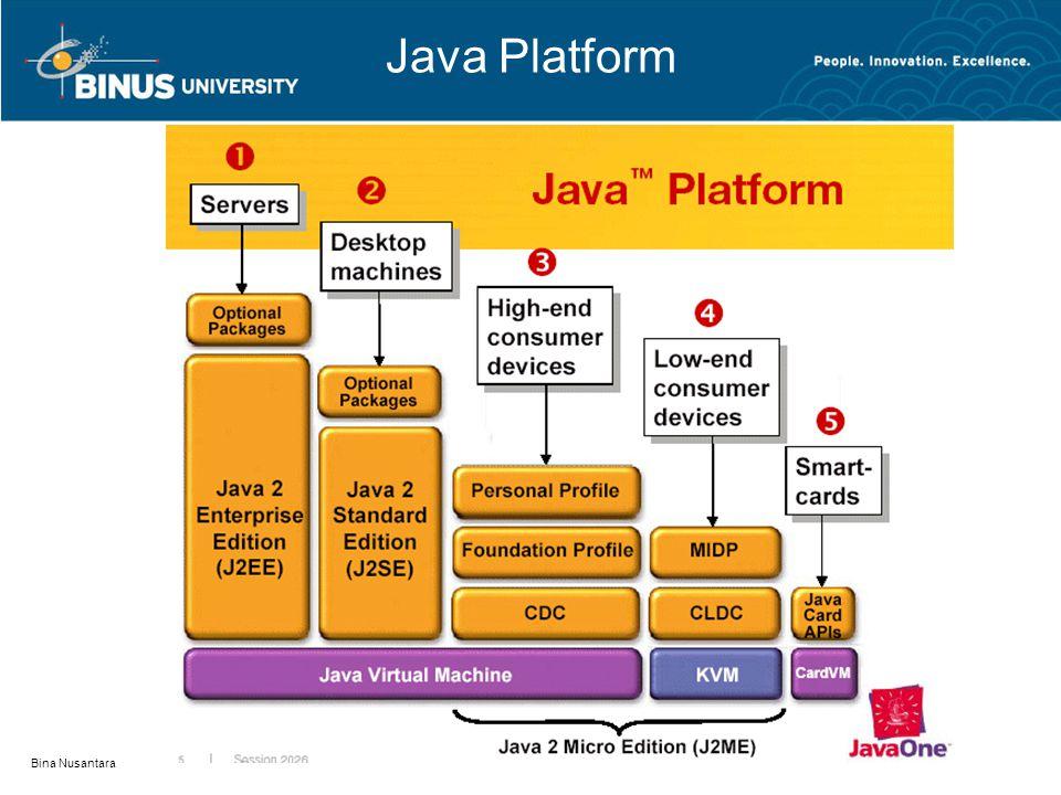 Java Platform Bina Nusantara