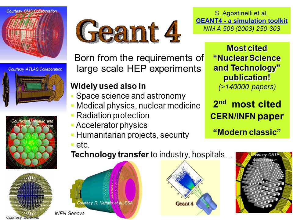 Maria Grazia Pia, INFN Genova Background Geant4 R&D phase: RD44 1994-1998 (Geant4 0.0: 15 December 1998) Designed and built Geant4 New software technology GEANT 3 experience + new ideas Foundation of the current Geant4: dates back to the mid '90s Requirements for core capabilities Software technology Evolution: 1998-2009 Consolidation, validation, extension and refinement of existing capabilities Support to the experimental community Proliferation of physics models Same core capabilities and technology as in the mid '90s 1994 mid of LEP era GEANT 3 successfully used in many experiments Collected from the experimental community Object Oriented methods introduced in HEP The world changes…