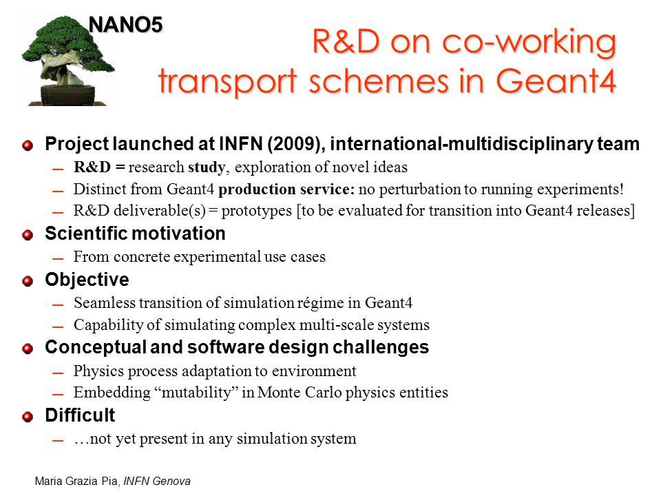 Maria Grazia Pia, INFN Genova Compton cross section % difference  2 test NIST Phys.