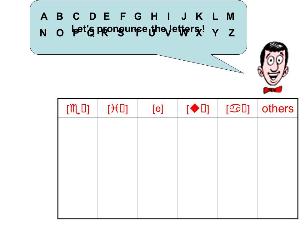 [ eö ][ iÉ ] [e] [ uÉ ][ aö ] others Let s pronounce the letters ! ABCDEFGHIJKLM NOPQRSTUVWXYZ