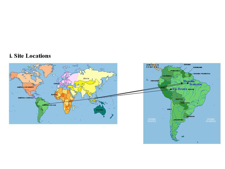 Size Class Distribution