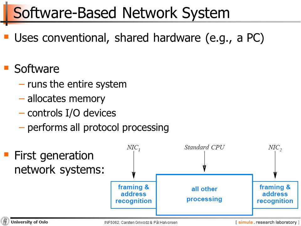 INF5062, Carsten Griwodz & Pål Halvorsen University of Oslo  Uses conventional, shared hardware (e.g., a PC)  Software −runs the entire system −allocates memory −controls I/O devices −performs all protocol processing  First generation network systems: Software-Based Network System