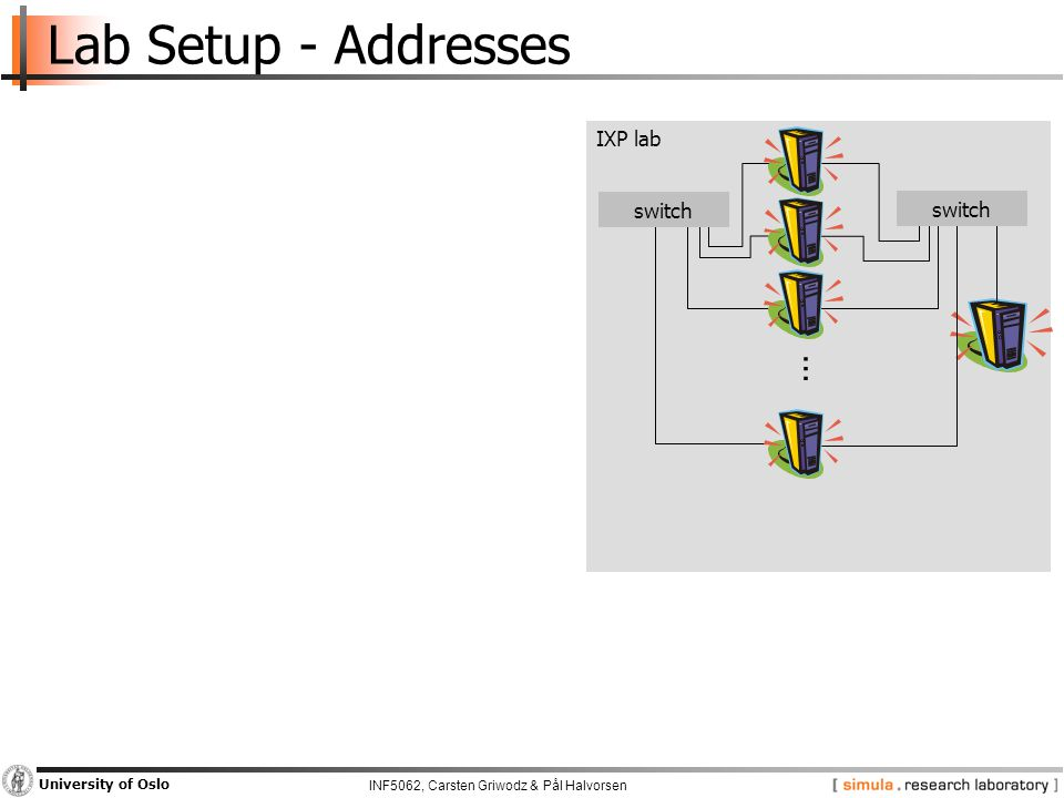 INF5062, Carsten Griwodz & Pål Halvorsen University of Oslo Lab Setup - Addresses IXP lab switch …
