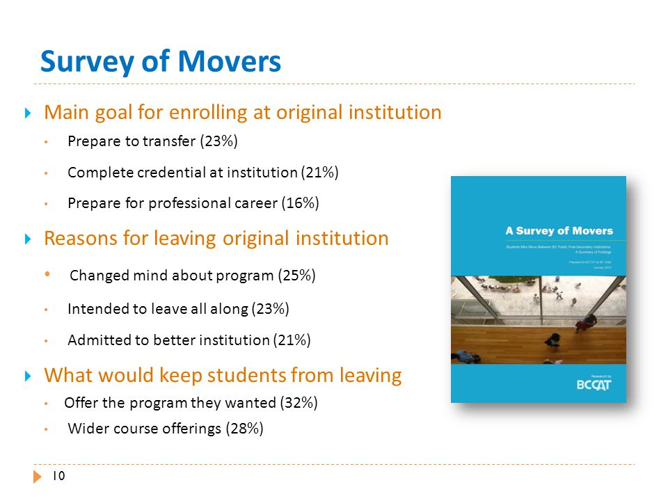 Survey of Movers 10  Main goal for enrolling at original institution Prepare to transfer (23%) Complete credential at institution (21%) Prepare for professional career (16%)  Reasons for leaving original institution Changed mind about program (25%) Intended to leave all along (23%) Admitted to better institution (21%)  What would keep students from leaving Offer the program they wanted (32%) Wider course offerings (28%)