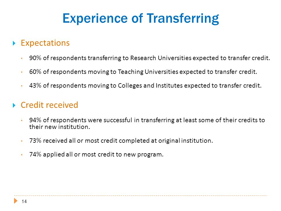 Experience of Transferring  Expectations 90% of respondents transferring to Research Universities expected to transfer credit. 60% of respondents mov