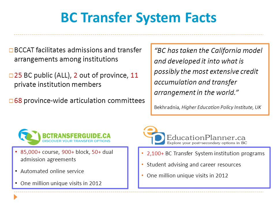  BCCAT facilitates admissions and transfer arrangements among institutions  25 BC public (ALL), 2 out of province, 11 private institution members  68 province-wide articulation committees BC Transfer System Facts 2,100+ BC Transfer System institution programs Student advising and career resources One million unique visits in 2012 85,000+ course, 900+ block, 50+ dual admission agreements Automated online service One million unique visits in 2012 BC has taken the California model and developed it into what is possibly the most extensive credit accumulation and transfer arrangement in the world. Bekhradnia, Higher Education Policy Institute, UK