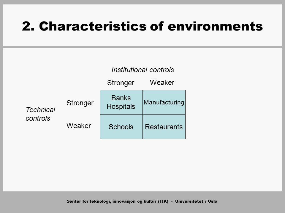 Senter for teknologi, innovasjon og kultur (TIK) - Universitetet i Oslo 2. Characteristics of environments Banks Hospitals Manufacturing RestaurantsSc